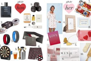 Valentines Day Gift Ideas For Him And Her Featured Image